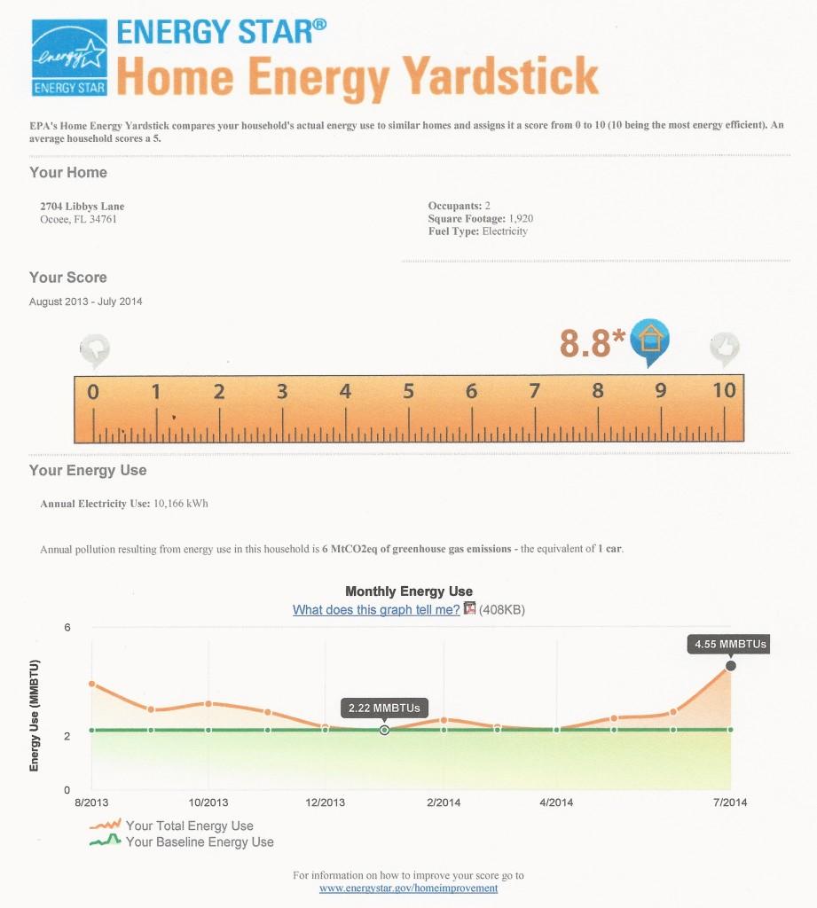 DBS Home Energy Yardstick 081814