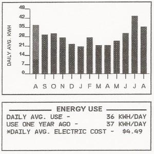 Duke Energy Bill (DBS) 081814